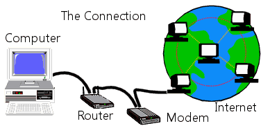 computer literacy 101 working with the web browser basics connecting